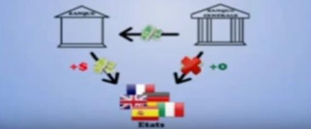 blogs/Economie/arnaque_dette_publique.jpg