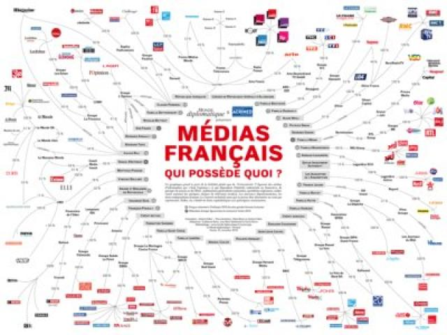 blogs/Media/media-quipossedequoi.jpg